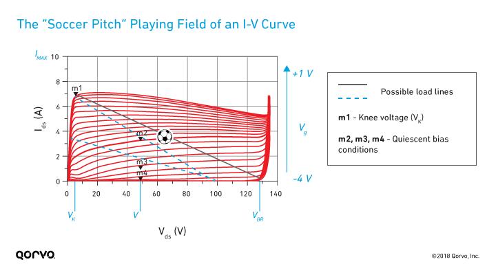 fig02_soccer-field-iv-curve-qpd0060_720x400_1