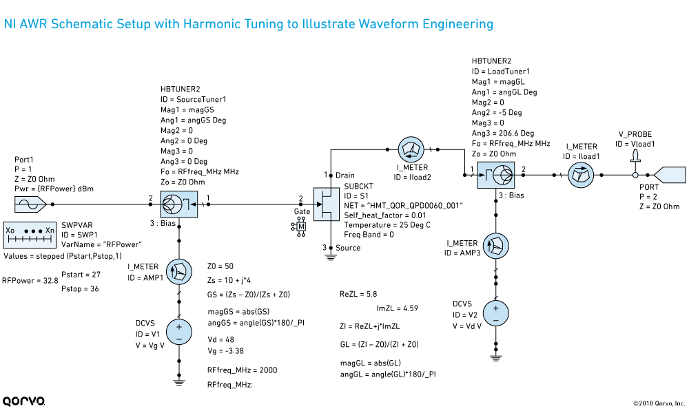 fig10_ni-awr-schematic-setup-harmonic-tuning_1000px