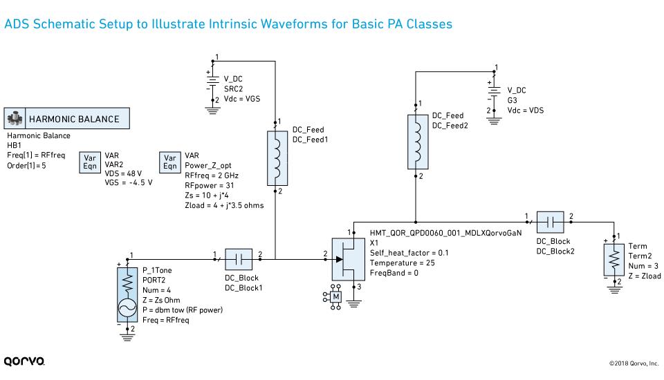 fig09_ads-schematic-setup-basic-pa-classes_960px