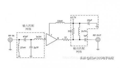 射频电路的原理及发展