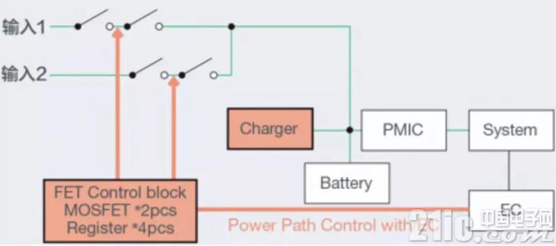 电路 电路图 电子 设计 素材 原理图 800_354