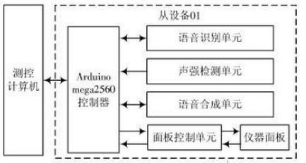 语音识别系统