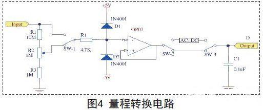 直流/交流(0-20V)电压输入后双掷开关SW_1起到电压量程转换选择作用,固定电阻R1,R3在精密可变电阻R2的配合下组成一个电阻10倍衰减网络,且其输入电阻大于10M 欧,满足题目中输入电阻的要求。最高输入电压可到20V 。再由单片机控制SW-1 来选择是否衰减。R1和两个IN4001 构成一嵌位保护电路,使电路在高电压输入时处于安全状态。OP07 构成一个电压跟随器,起到隔离前后通道的作用,其较低的输出电阻还可以提高带负载能力。Output 端接入ADC.