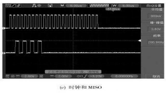 图8 SPI1接口调试试验时序波形