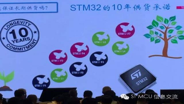 STM32手册上的SPI/I2S及USART/UART识读话题