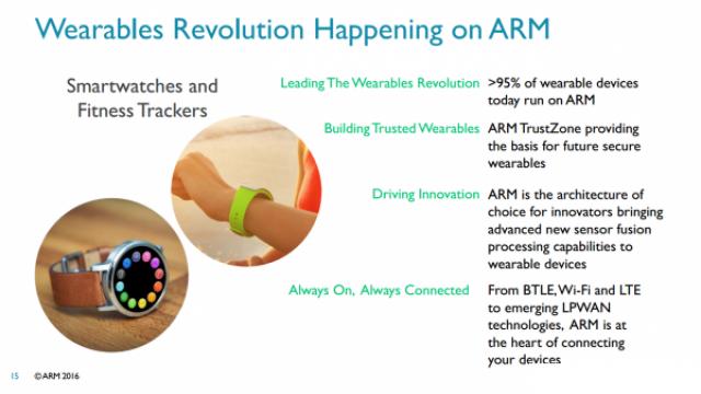 ARM 23