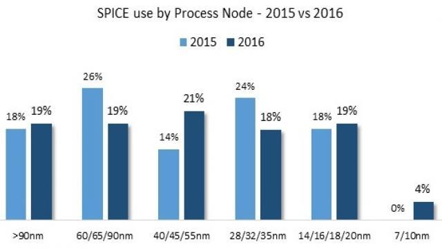 2016年底版Cadence全套EDA工具 4
