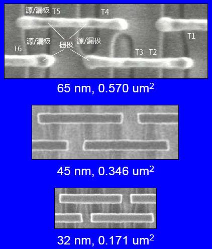 imec实验证实finfet结构晶体管拥有多重优势