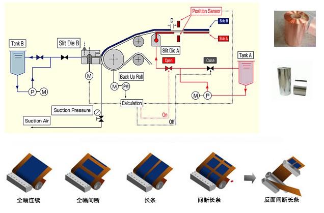 聚合物软包锂电池图片