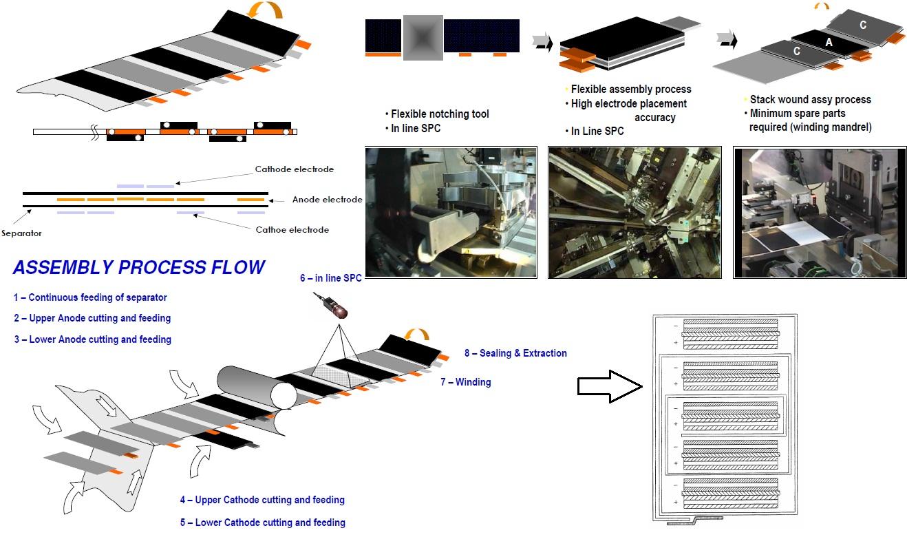 聚合物软包锂电池