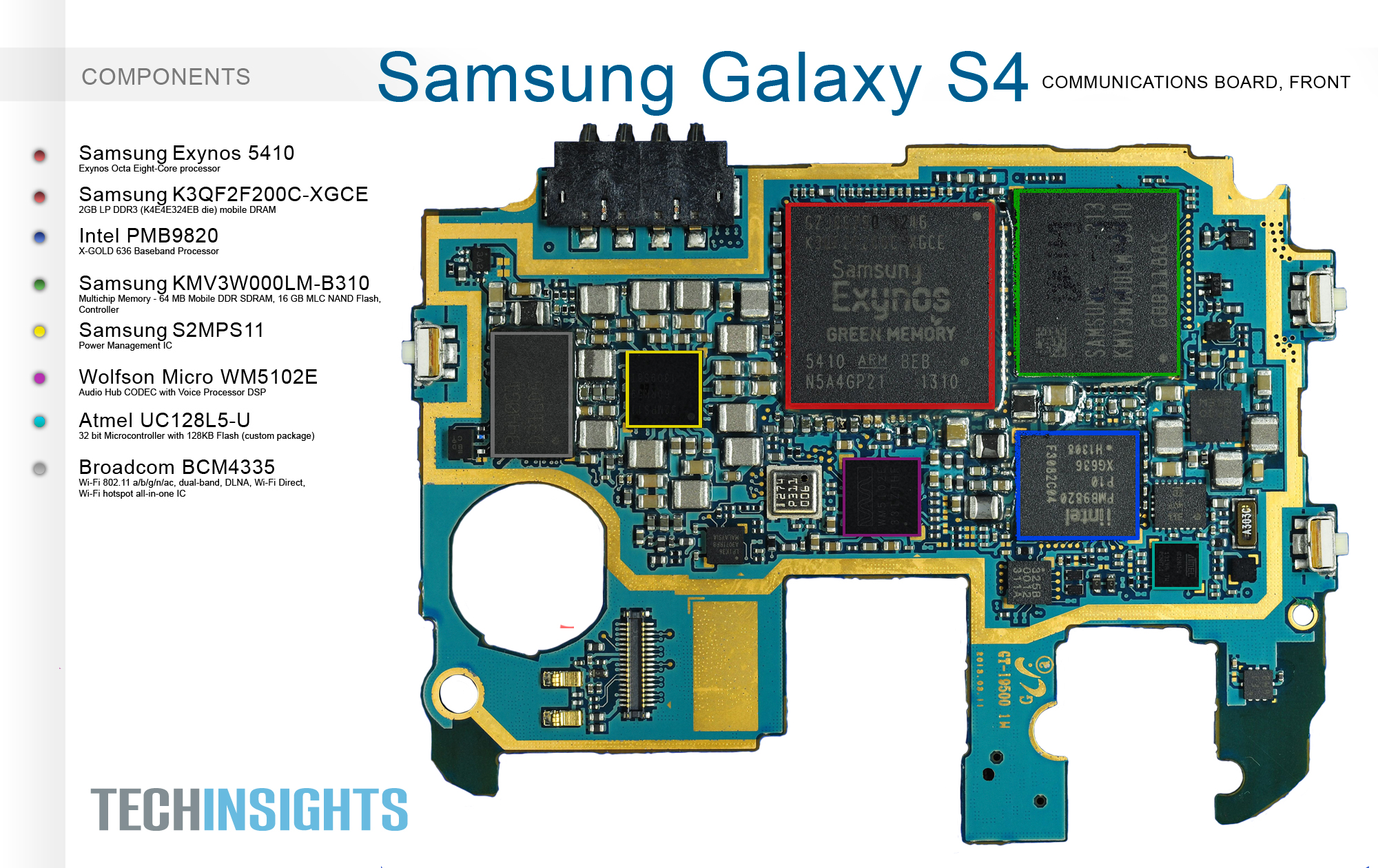 Samsung Galaxy S4 Teardown   Board  U0026 Chip Shots And