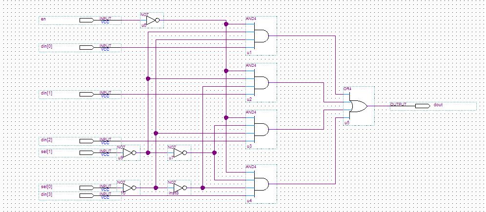对于微电子专业的学生来说,其他专业不怎么涉及的,个人觉得有技术含量之一的课程就是版图设计,从有源区,栅,注入区,接触孔,布金属线一步步设计,在设计中每到一步都记得要DRC检查下,这样做简单的与门,或门的版图还好设计,但是对于像四位二进制加法器,四选一数据选择器来说,画出一个版图并且布好局还是需要消耗时间的。这学期学习了Verilog硬件描述语言,老师说可以使用软件将Verilog文件直接转化为版图(限数字电路),最后这门课程的实践老师就要求我们设计一个四选一数据选择器的Verilog代码,仿真并画出版图。