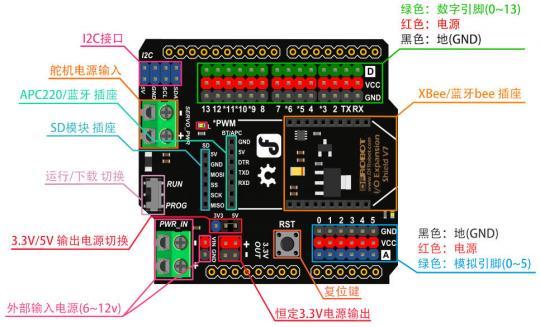 IO 传感器扩展板 V7.1.jpg