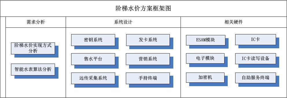 企业发展阶梯图片素材