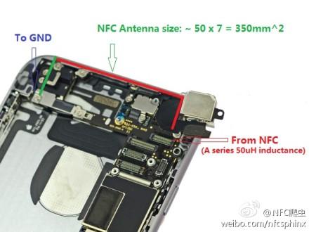 iPhone 6 NFC个人研究分享