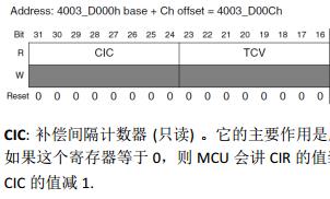 Kinetis L中被忽略忽略的模块中被忽略的功能RTC