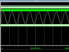 【锆石 A4】单口rom简单驱动DA输出正弦波