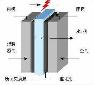 原来影响电池性能的只是这几纳米的一层膜