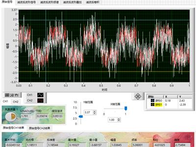 基于LabVIEW的虚拟示波器设计